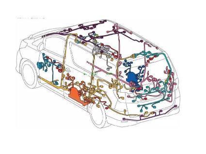 汽车全车线路连接原则及分类