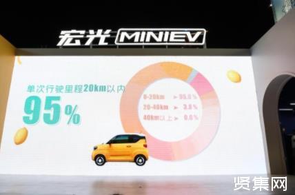 第三季度上市 宏光MINI EV发布两款马卡龙色系新车