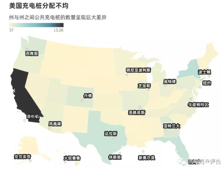 """美国充电桩也要""""共同富裕"""""""