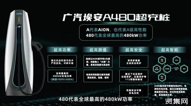 广汽埃安AION V Plus试驾:最高续航里程超700km
