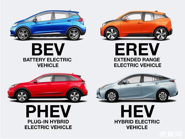 电动车成为大趋势,燃油车会注定死亡吗?
