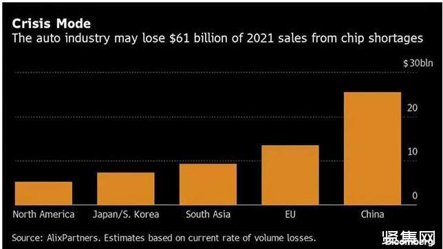 哄抬芯价被惩处,市场监管总局持续关注芯片等重要商品的市场价格秩序