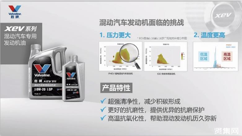 """胜牌与途虎养车战略合作升级,共同推出""""XEV新能源产品及相关服务"""""""