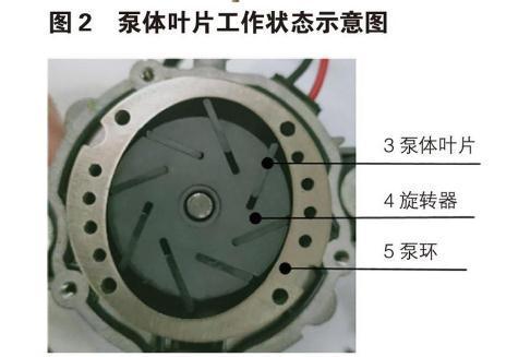 汽车电子真空泵结构、发热原理、持续工作控制方法