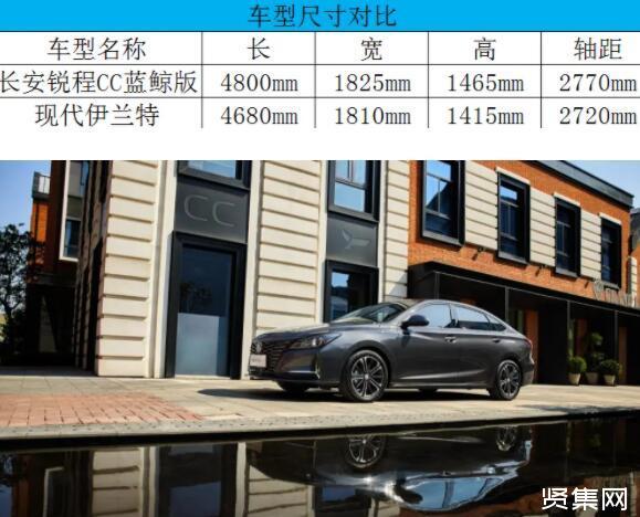 """新锐程CC蓝鲸版 VS 北京现代伊兰特,对比研究韩系车销量为何""""寒"""""""