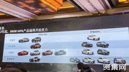想买宝马的且慢!这8款M Performance系列新车即将引入国内