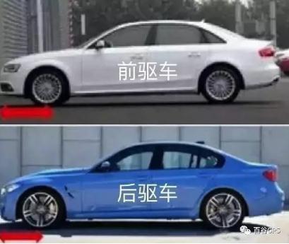 """什么是前驱和后驱,买""""前驱车""""还是""""后驱车""""哪个好?"""