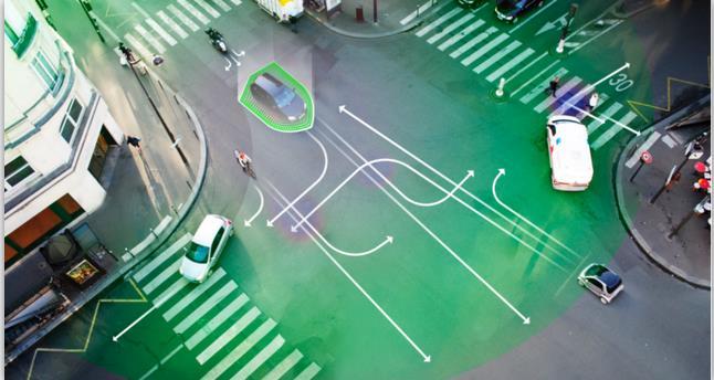 自动驾驶事故频发,欧洲抱团出台行业自动驾驶技术目标的汽车架构指南