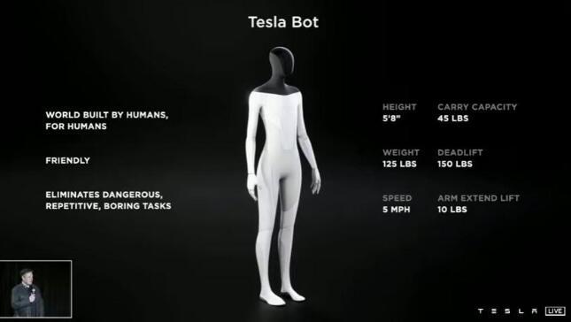 """特斯拉发布""""人形机器人"""" 马斯克 以后人们将配置机械管家?"""