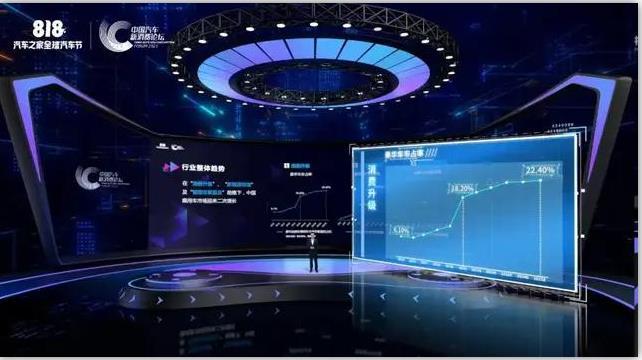 中国汽车新消费论坛:打破边界、相融共生
