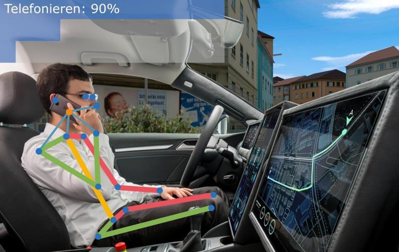 新系统实时分析摄像头数据 不仅探测乘员面部特征还可识别姿势