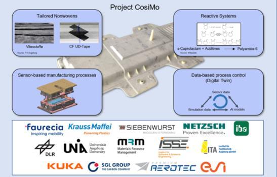 研究人员开发新工艺 利用可再生玻璃纤维制造汽车部件