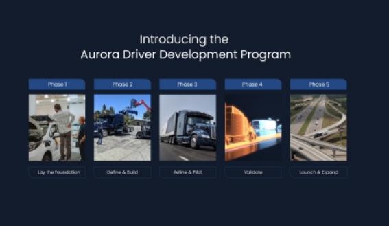 "Aurora推出""Aurora Driver Development程序"" 加快车辆部署"