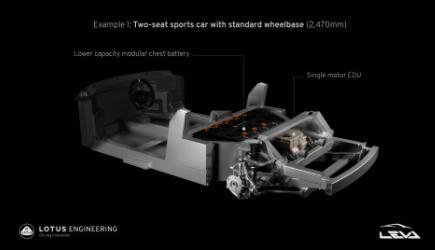 路特斯全新跑车计划于2026年上市,将成为Elise的继任者