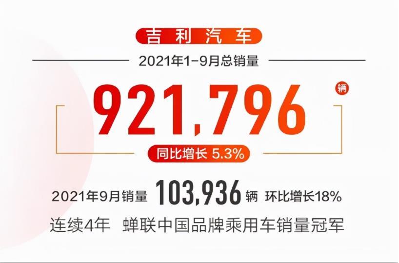 """9月份吉利汽车市场销量破10万,""""中国星""""稳占高位"""